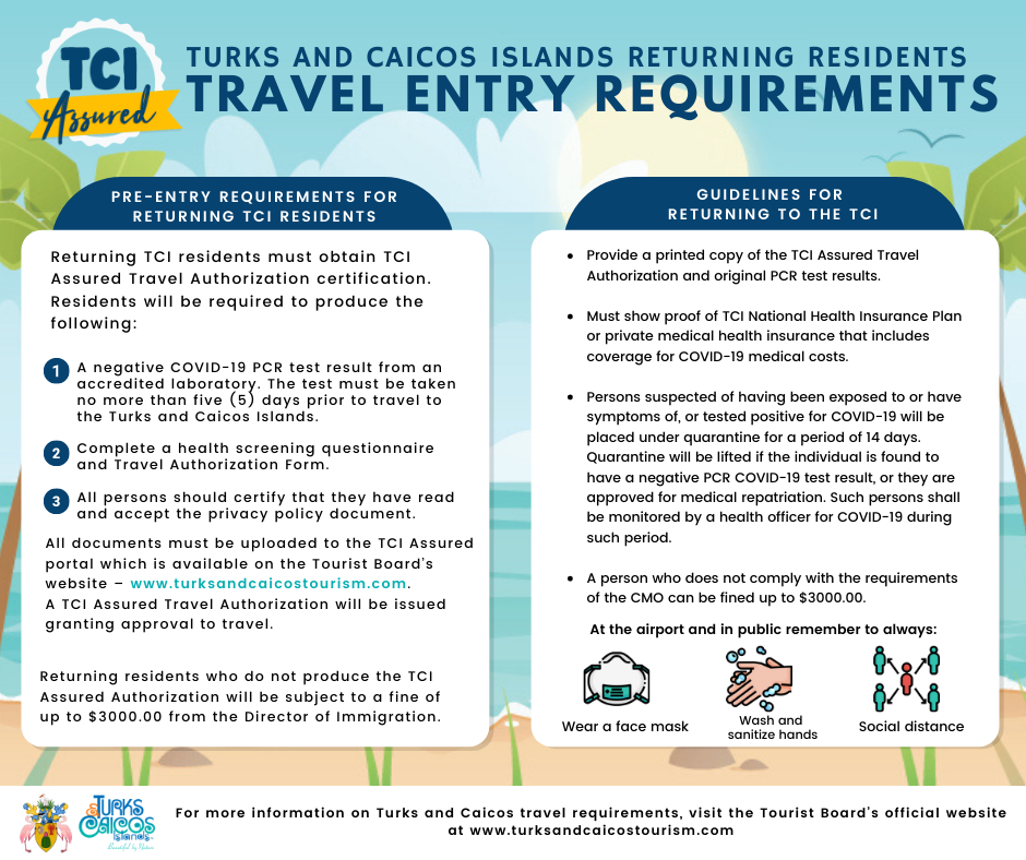 Turks and Caicos Residents Entry Requirements