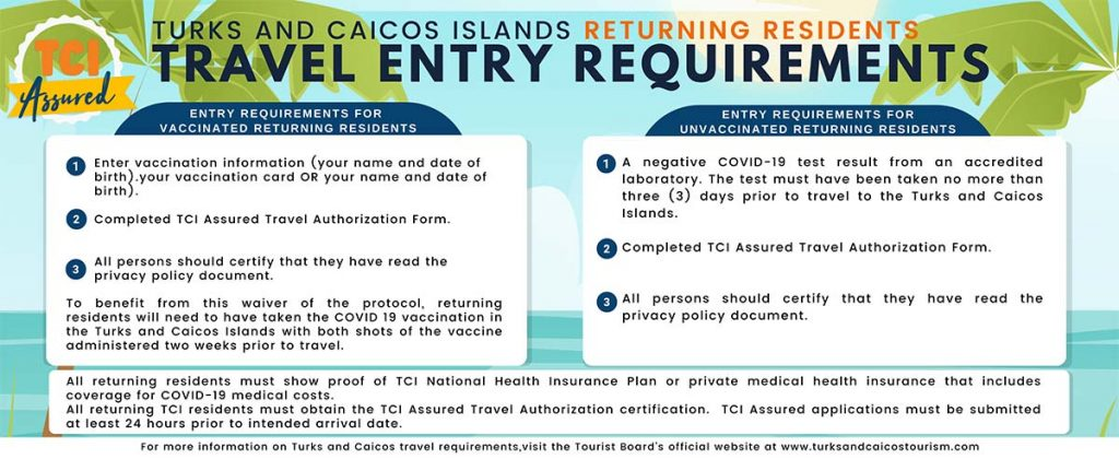 Travel entry requirements to Turks and Caicos Islands
